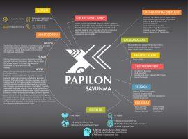 Papilon Savunma-Güvenlik Sistemleri Bilişim Müh. Hiz. İth. İhr. San. ve Tic. Ltd. Şti.